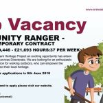 Anyone fancy this?Could You Be Our New Community Ranger?…