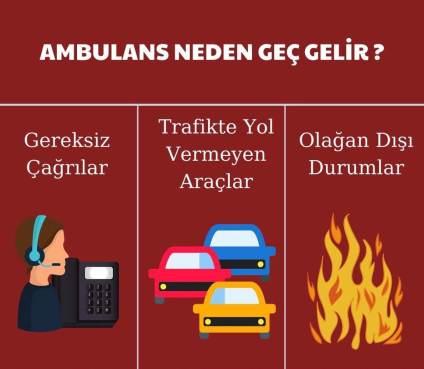 ambulans neden geç gelir