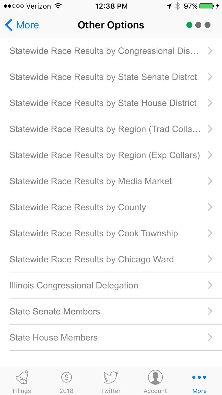 Illinois Election Data