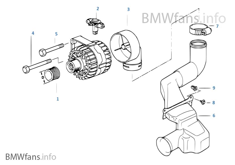 [E39] Priekinių ratų stabdžių diskai• Lietuvos BMW Klubo