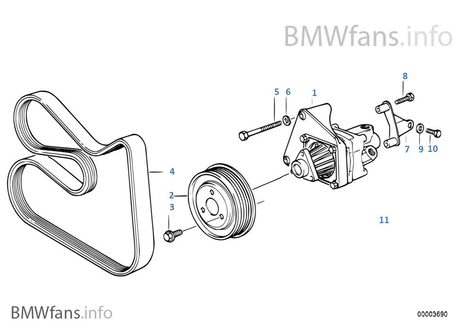 BMW e34 e36 M50 520i 525i 320i 325i 1137083 Pumpe steering