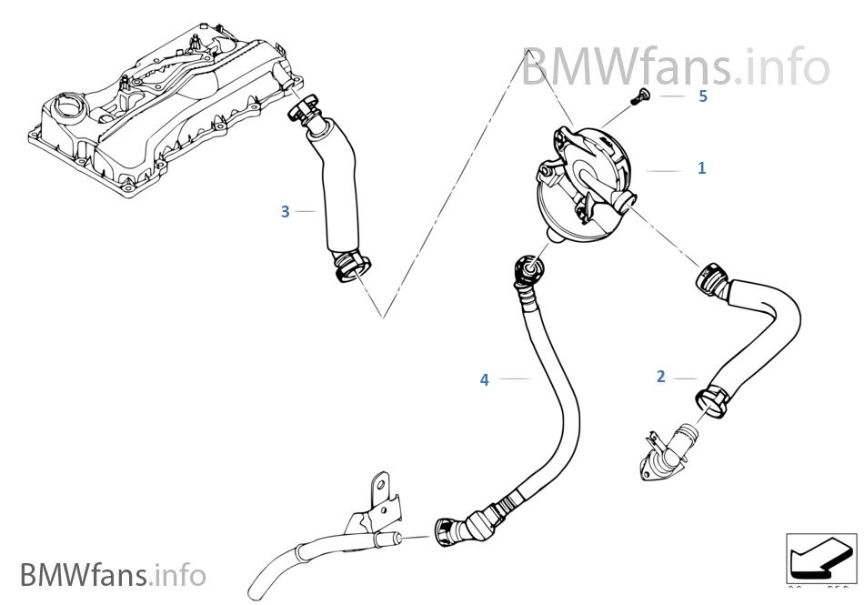 Bmw E90 Glove Box Fuse