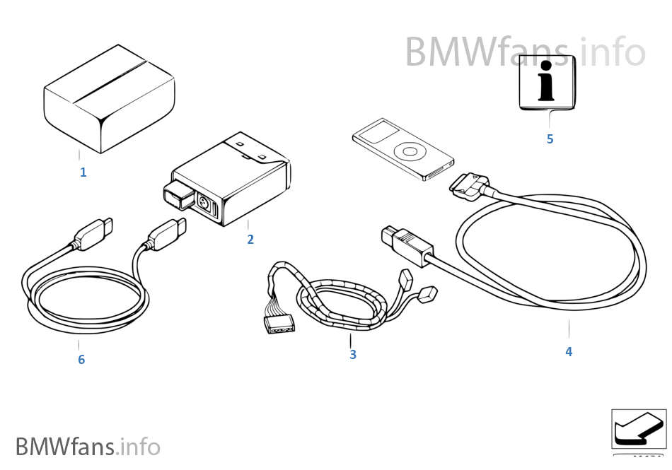 Bmw Z4 Ipod Connection.BMW Genuine IPod Interface