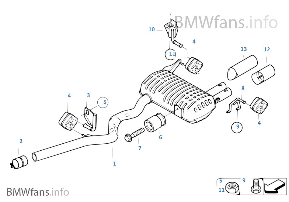 [BMW 330D] Problème odeur désagréable habitacle > Turbo