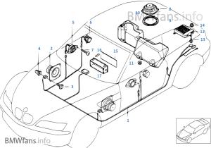 Bmw Z3 Relay Location | Wiring Source