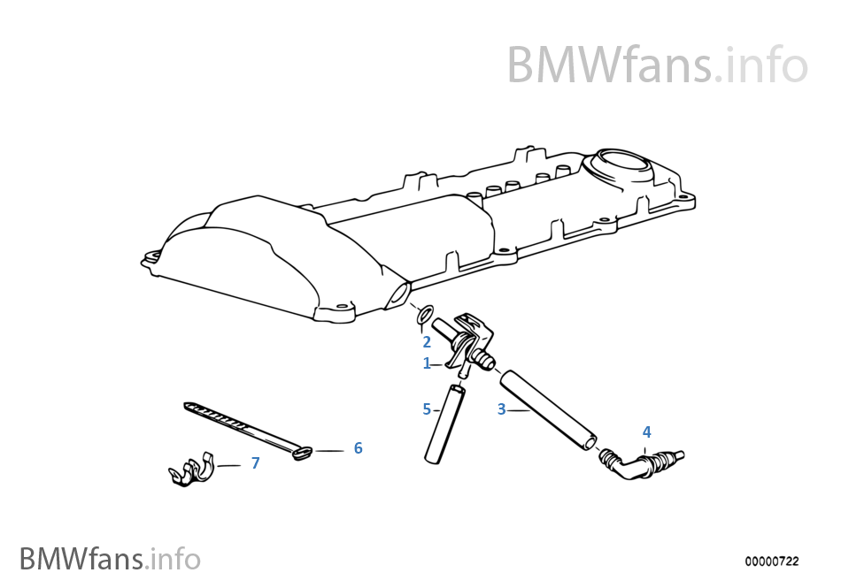 1991 Bmw 525i Engine Diagram. Bmw. Auto Wiring Diagram
