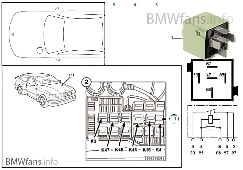 bmw 128i fuse box