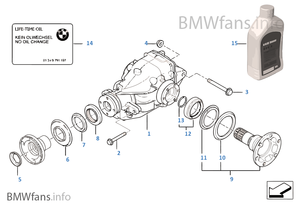 Bmw M43 Oil Change