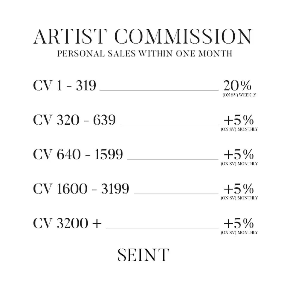 Seint Artist Program FAQ