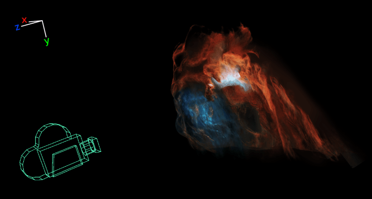 NGC 2014 layered in 3D space with XYZ axes and camera position