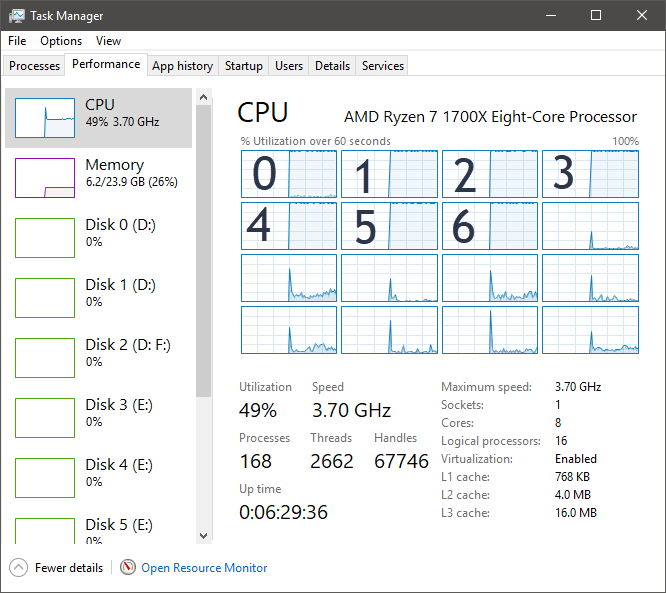 task manager core count.png