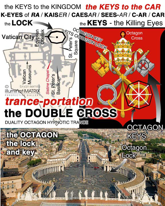 Vatican Lock and Key