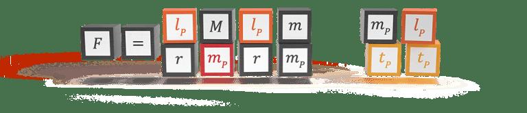 The natural formula for gravitational force in Planck units