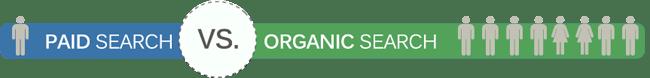 paidvsorganic
