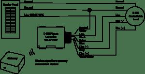 Zigbee Dimming Fixture Controller