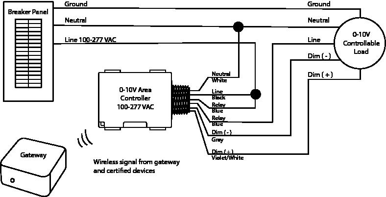 modbus rs485 wiring diagram 2004 pontiac grand prix 0 10v data zigbee dimming area controller analog