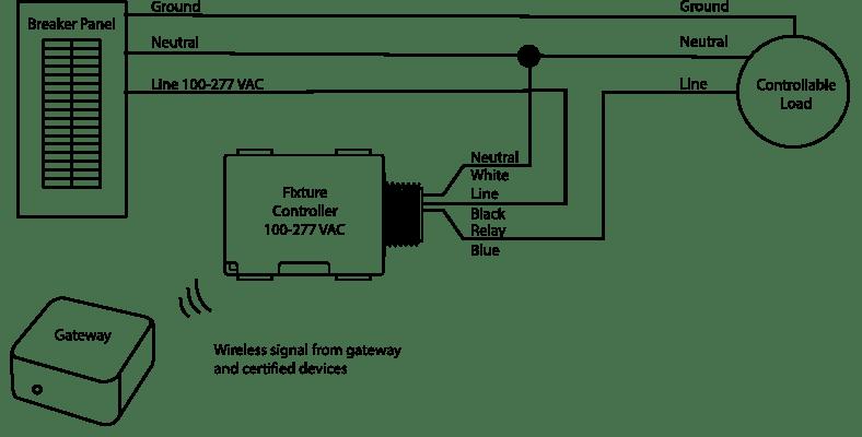 Zigbee On/Off Fixture Controller