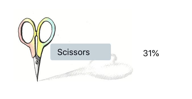 TwitterResult_scissors