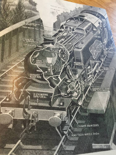 The World's Railways and How They Work