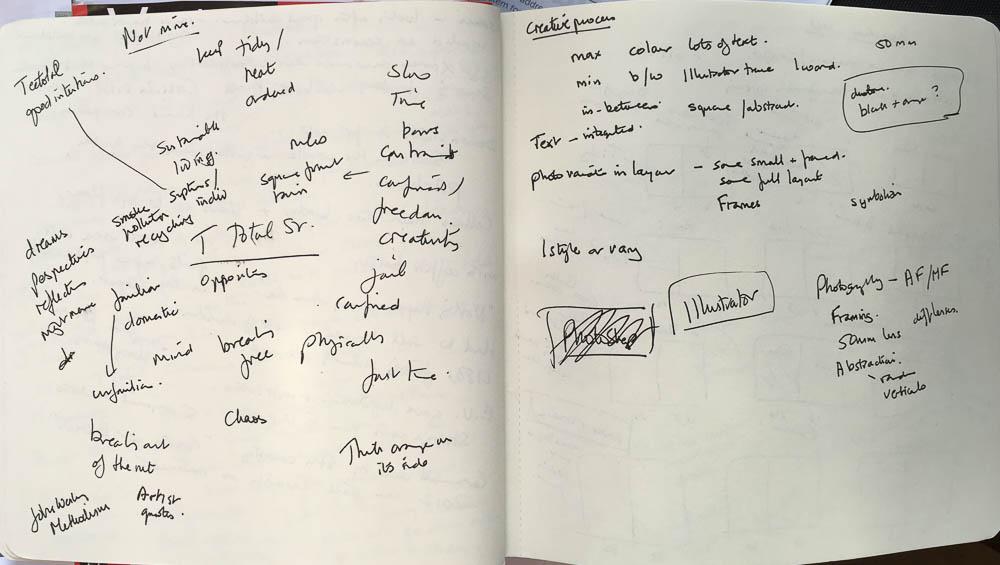 Sketchbook_bookconceptmap