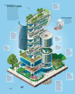 The future of mixed-use structures. Image from IllustrationWest.