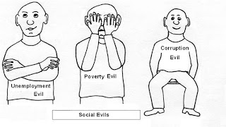 Social Evils in Pakistan Essay Types and Causes