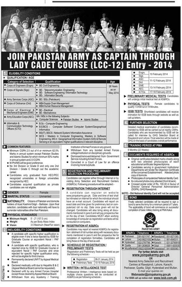 Pakistan Army Jobs as Captain 2018 Through Lady Cadet Course LCC Registration