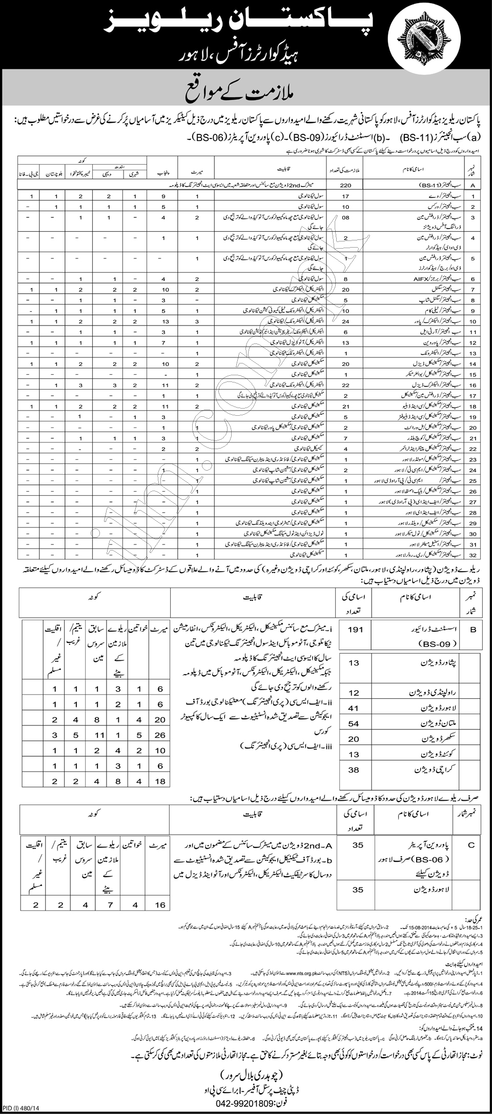 Pakistan Railways Sub Engineers, Assistant Driver Jobs