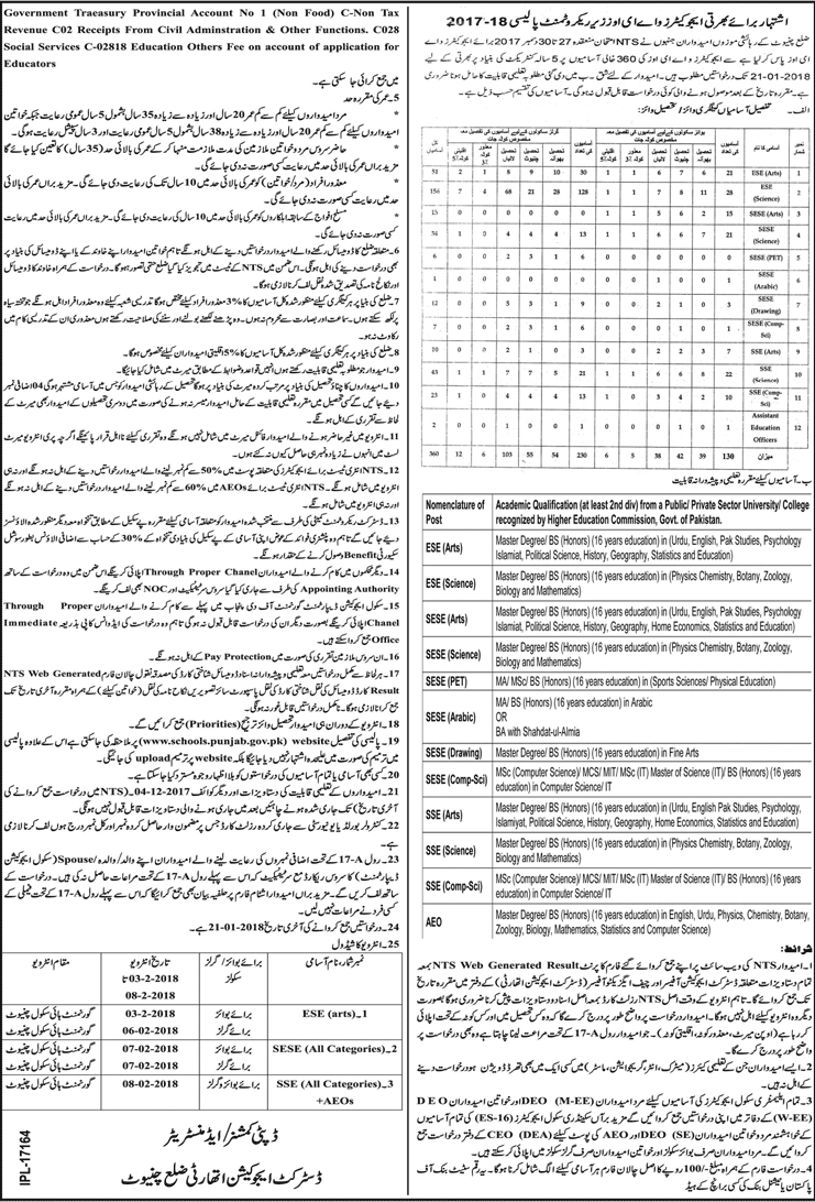 District Chiniot Educator Jobs 2018 Application Form