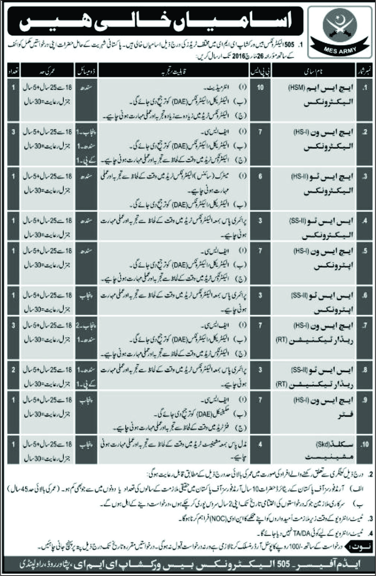 Pakistan Military Engineering Service MES Army Jobs 2016