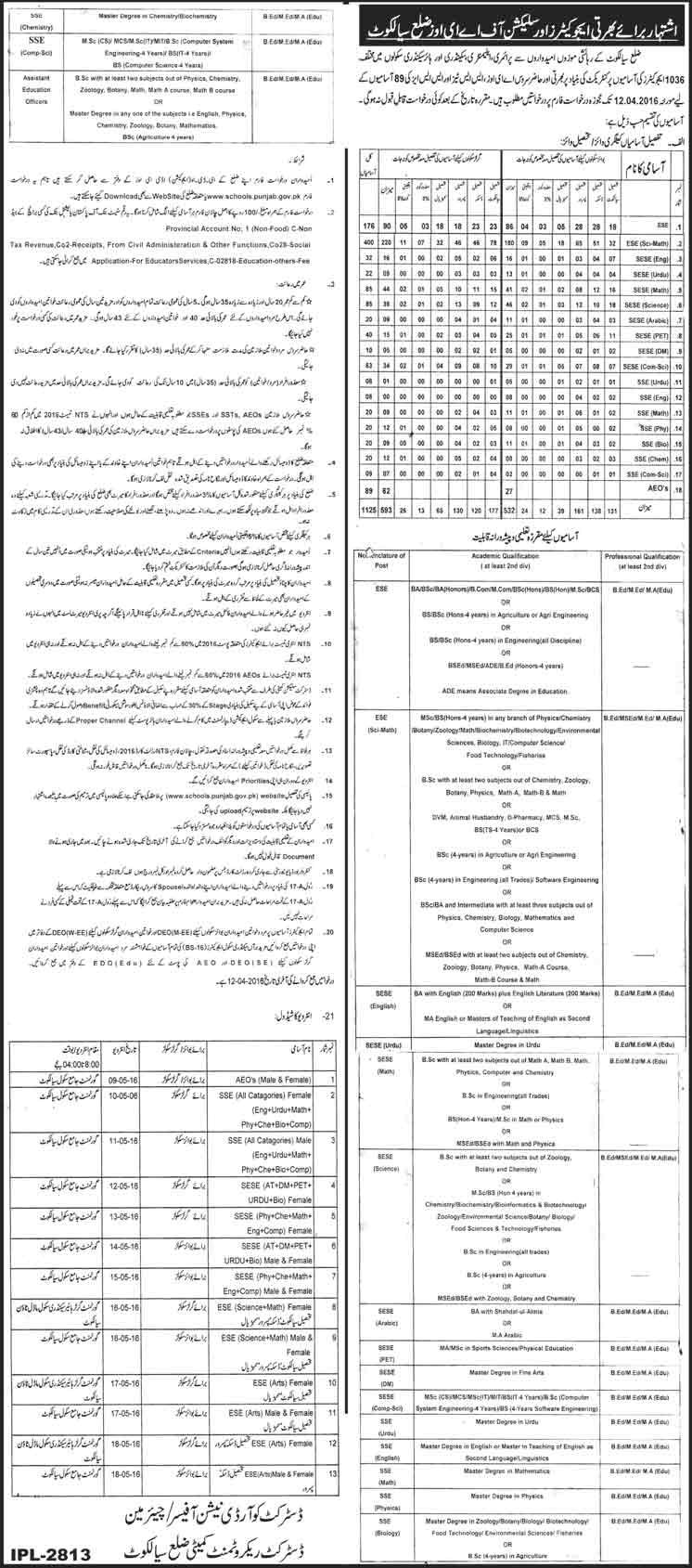Educators Jobs 2016 District Sialkot Schools Teachers Jobs
