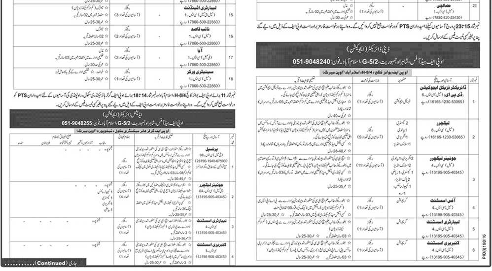 OPF Schools And Colleges Islamabad Jobs 2016 PTS