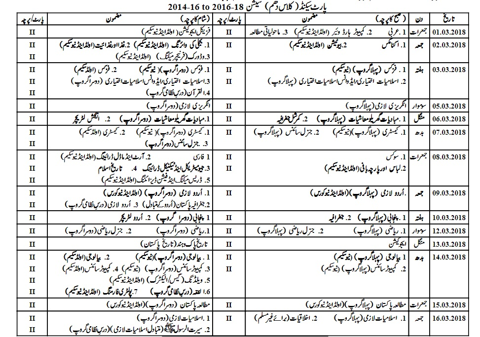 BISE Faisalabad Board Matric 10th Class Date Sheet 2018