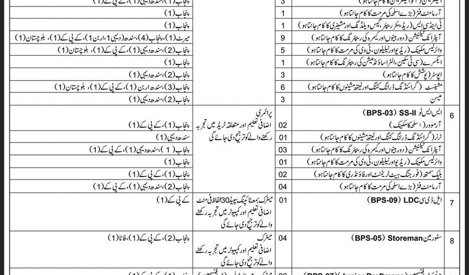 502 Workshop Rawalpindi Jobs 2018 Application Form Download