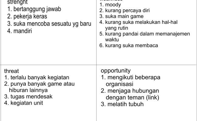 Swot Diri Dipokhairul Cute766