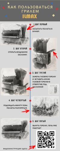 инструкция для барбекю