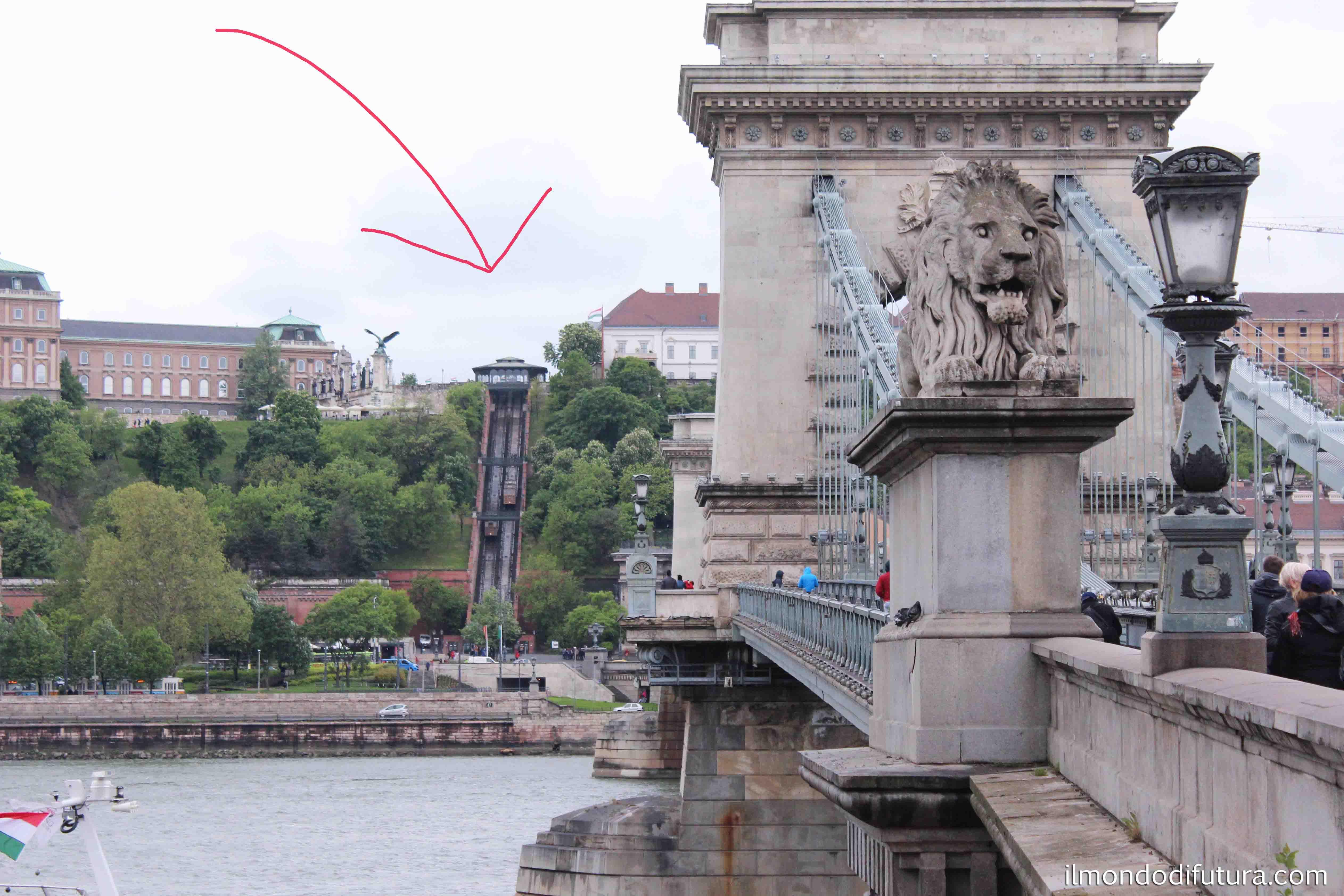 BUDAPEST: istruzioni per l'uso!   Informazioni utili per visitare la capitale d'Ungheria