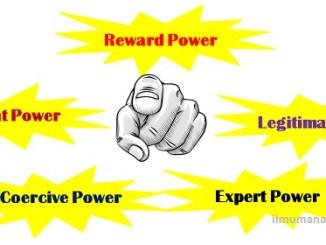 Pengertian kekuasaan dan 5 jenis kekuasaan dalam organisasi