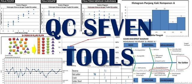 Qc seven tools tujuh alat pengendalian kualitas ccuart Images