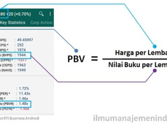 Pengertian PBV (Price to Book Value Ratio) dan Rumus PBV