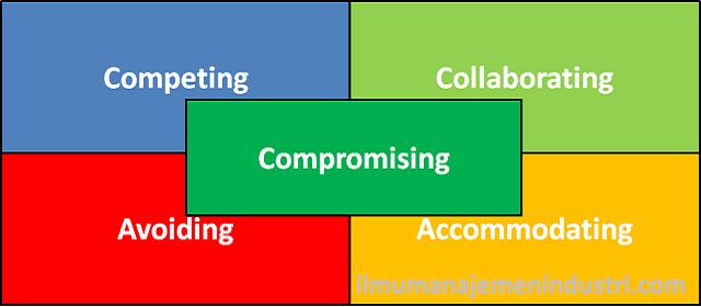 5 gaya atau strategi manajemen konflik