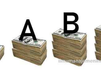 Pengertian Laba atau Profit dan Jenis-jenis Laba