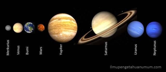 Planet-planet dalam sistem Tata Surya