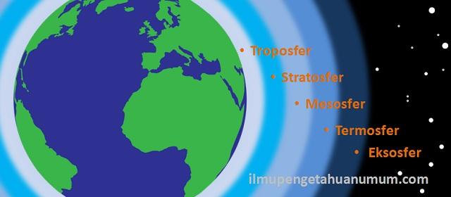 Pengertian Atmosfer dan Struktur lapisan Atmosfer