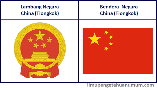 Lambang Negara China (Tiongkok) dan Bendera China Tiongkok