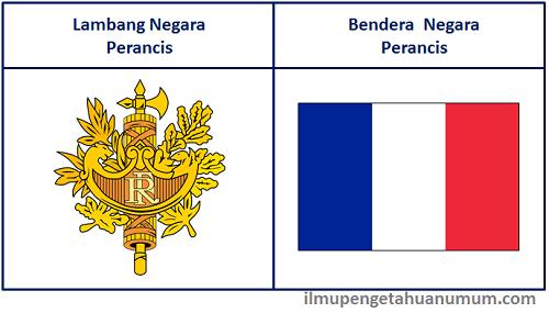 Lambang Negara Perancis dan Bendera Perancis