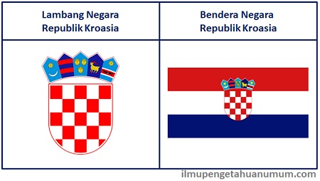 Lambang dan Bendera Kroasia