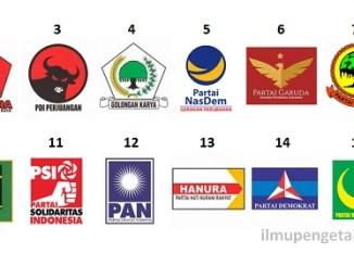 daftar Partai Politik Peserta Pemilihan Umum 2019