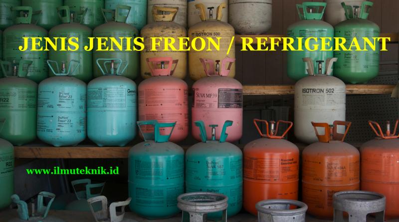ilmuteknik.id - jenis - jenis freon atau refrigerant