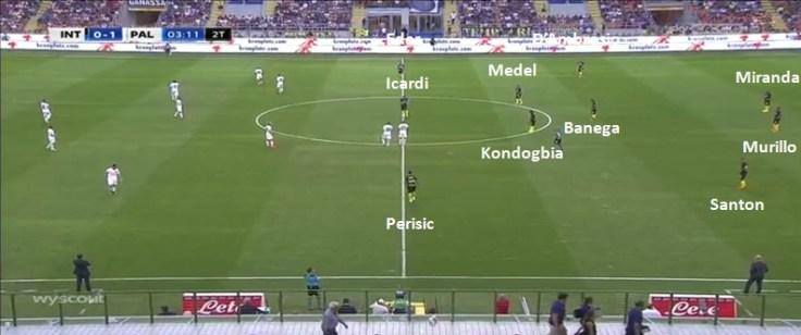 Il 4-3-3 dell'Inter
